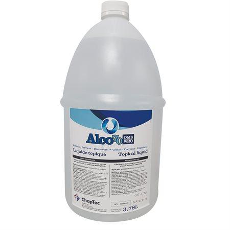 Liquid Hand Disinfectant